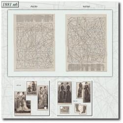 vykrojku La Mode Illustrée 1881 N°06