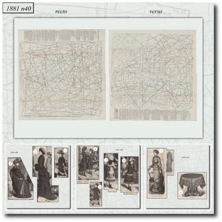 Sewing patterns La Mode Illustrée 1881 N°40