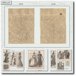 vykrojku La Mode Illustrée 1898 N°10