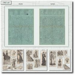 vykrojku La Mode Illustrée 1901 N°09