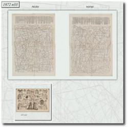 Sewing patterns La Mode Illustrée 1872 N°33