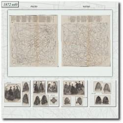 Patrons de redingote en cachemire 1872 N°40