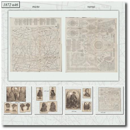 Sewing patterns La Mode Illustrée 1872 N°46