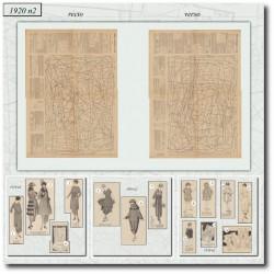 Patrons de La Mode Illustrée 1920 N°02