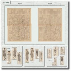 Patrons de La Mode Illustrée 1920 N°06