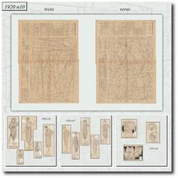 Sewing patterns Mode Illustrée 1920 10