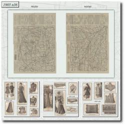 Patrons de La Mode Illustrée 1905 N°36
