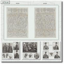 Patrons de La Mode Illustrée 1874 N°09