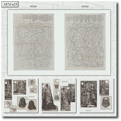 Sewing patterns La Mode Illustrée 1874 N°25