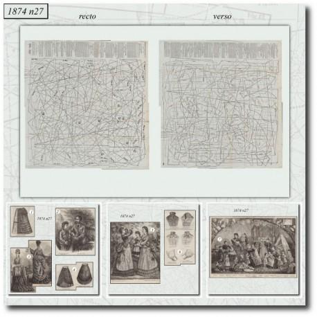 Sewing patterns La Mode Illustrée 1874 N°27