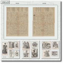 vykrojku La Mode Illustrée 1896 N°20