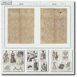 vykrojku La Mode Illustrée 1896 N°23