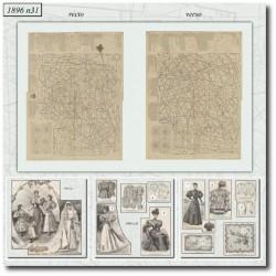 vykrojku La Mode Illustrée 1896 N°31