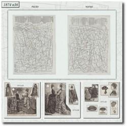 Patrons de La Mode Illustrée 1874 N°36