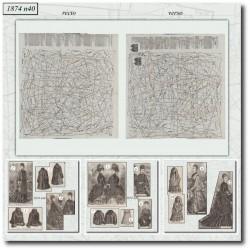 Patrons de La Mode Illustrée 1874 N°40