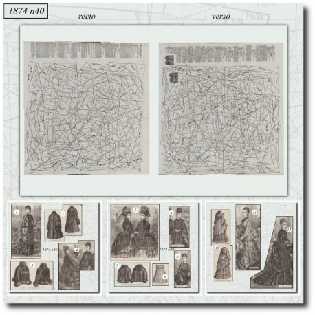 Sewing patterns sicilian dress 1874 N°40