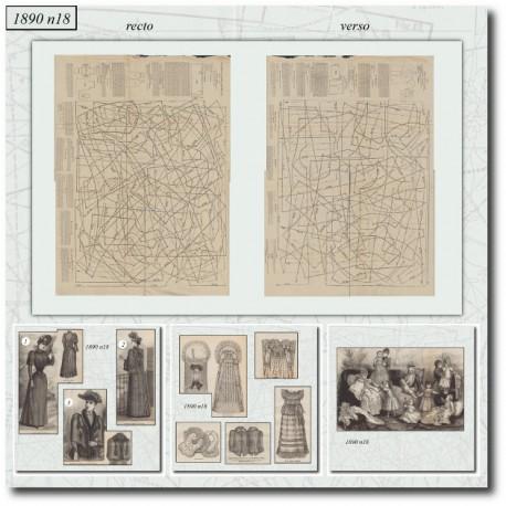 Sewing patterns La Mode Illustrée 1890 N°18