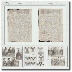 Patrons anciens de La Mode Illustrée 1870 N°03