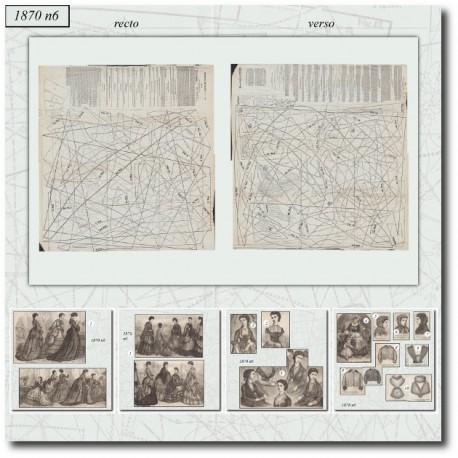 Antique sewing patterns Mode Illustrée 1870 06