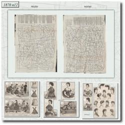 Sewing patterns Mode Illustrée 1870 12