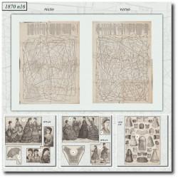 Patrons anciens de La Mode Illustrée 1870 N°16