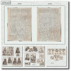 Patrons anciens de La Mode Illustrée 1870 N°25