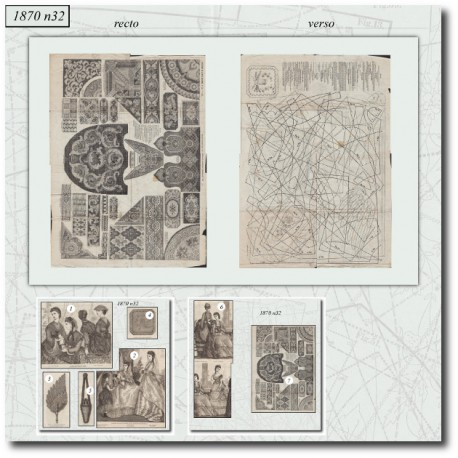 Sewing patterns Mode Illustrée 1870 32