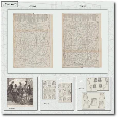 Old sewing patterns Mode Illustrée 1870 40