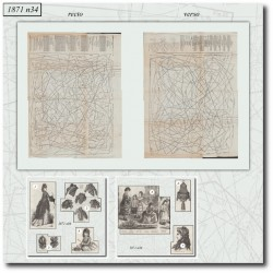 Sewing patterns Mode Illustrée 1871 34