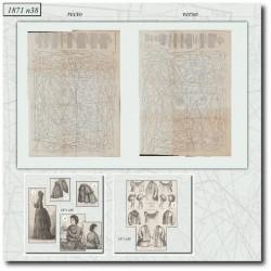 Sewing patterns Mode Illustrée 1871 38