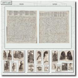 Sewing patterns Mode Illustrée 1871 42