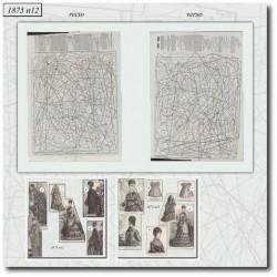 Patrons de La Mode Illustrée 1875 N°12
