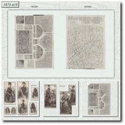 Patrons de La Mode Illustrée 1875 N°19