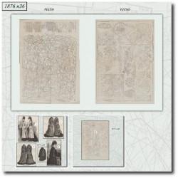 Patrons de La Mode Illustrée 1876 N°36