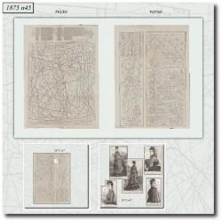 Sewing patterns La Mode Illustrée 1875 N°47