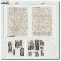 Sewing patterns La Mode Illustrée 1880 N°32