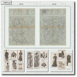 Patrons de La Mode Illustrée 1908 N°06