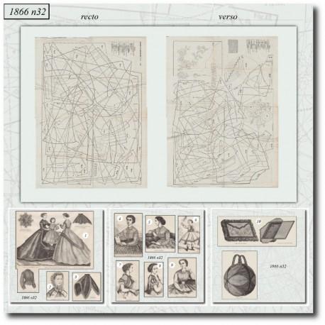 Sewing patterns Mode Illustrée 1866 32