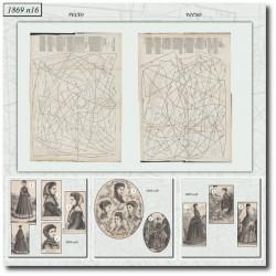 Sewing patterns La Mode Illustrée 1869 N°16
