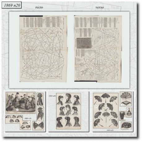 Sewing patterns La Mode Illustrée 1869 N°20