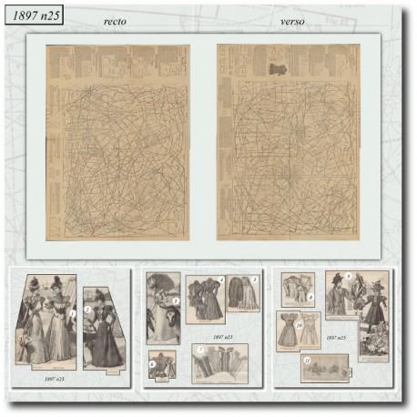 Sewing patterns La Mode Illustrée 1897 N°25