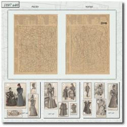 vykrojku La Mode Illustrée 1897 N°40