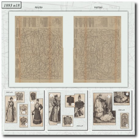 Sewing patterns historical 1893 N°18
