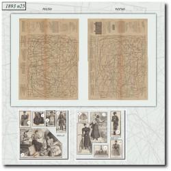Patrons de La Mode Illustrée 1893 N°25