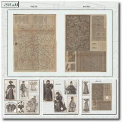 Sewing patterns La Mode Illustrée 1895 N°33
