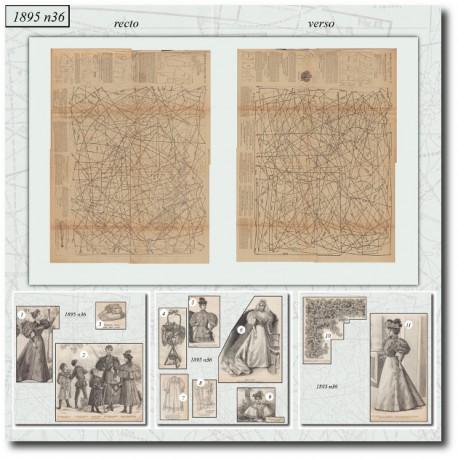 Sewing patterns La Mode Illustrée 1895 N°36