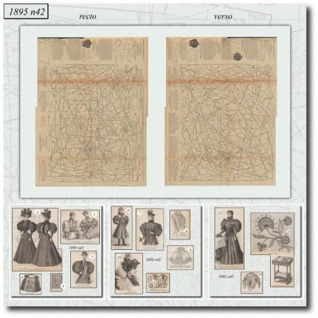 Victorian sewing patterns La Mode Illustrée 1895 N°42