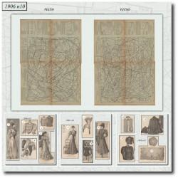 Sewing patterns La Mode Illustrée 1906 N°10