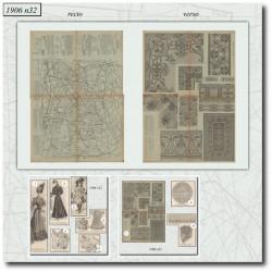 Sewing patterns La Mode Illustrée 1906 N°32