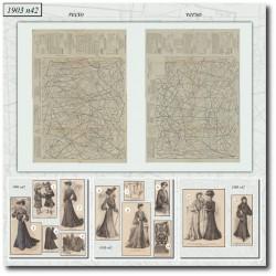 Sewing patterns La Mode Illustrée 1903 N°42